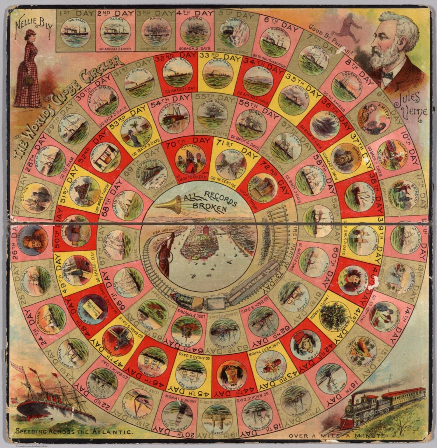 The world's globe circler